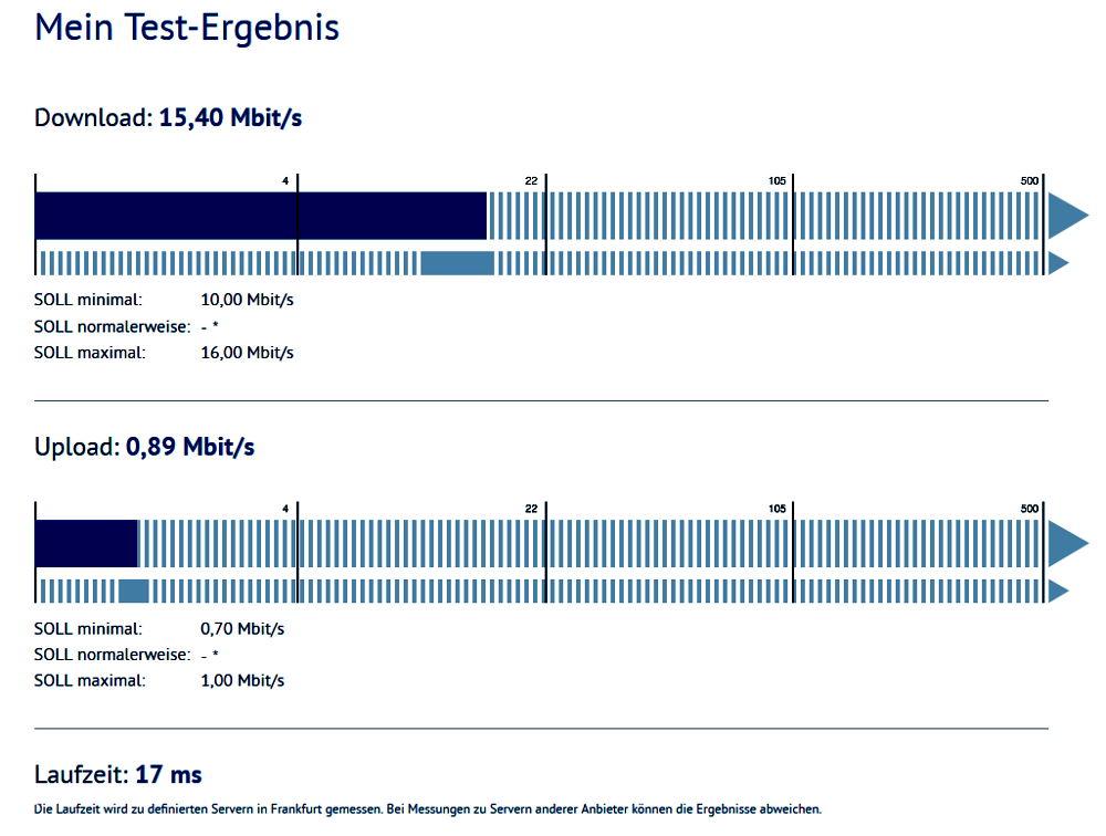 Speedtest der Bundesnetzagentur nach Anschluss an Glasfaser (28.6.2017; breitbandmessung.de)